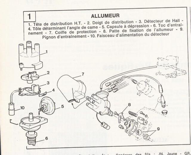schema allumage porsche 944