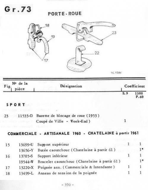 SIMCA Aronde Intendante de AM 61 de Corrèze. - Page 5 18.48